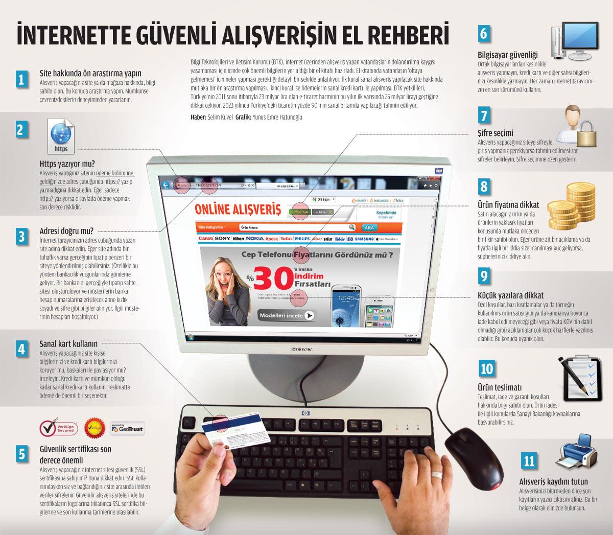 İnternette Güvenli Alışveriş Nasıl Yapılır? Rehber
