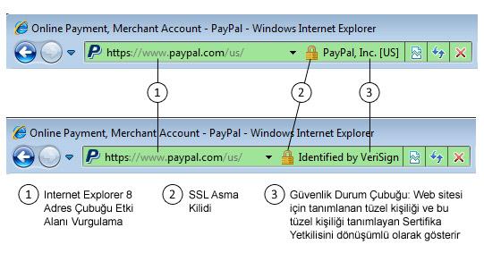 İnternet Güvenliği - SSL