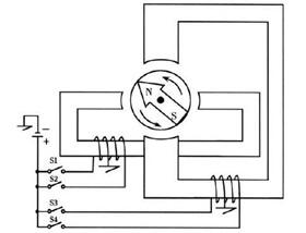 Sabit Mıknatıslı Step Motor Özellikleri