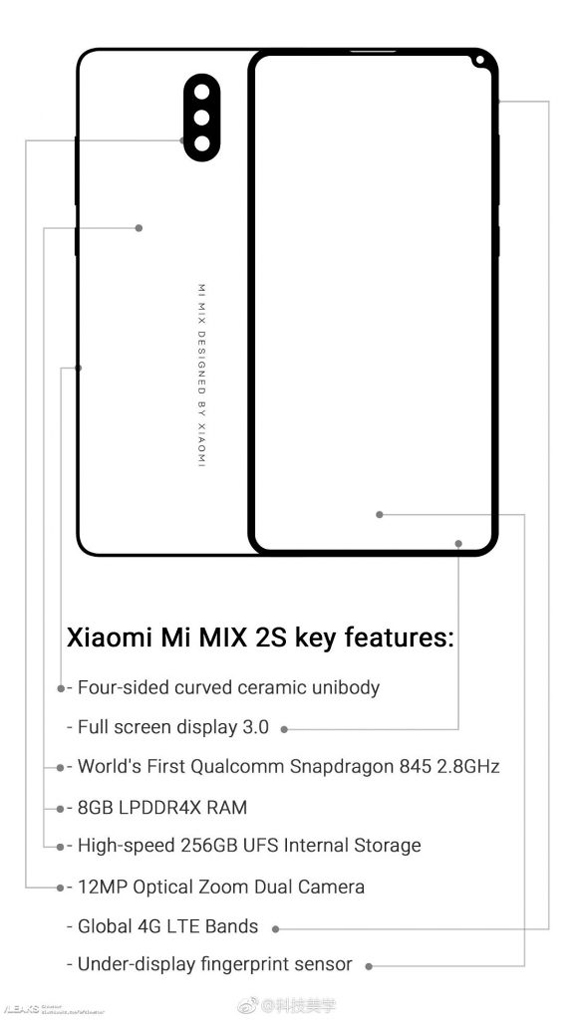 Xiaomi Mi Mix 2S Teknik Özellikleri