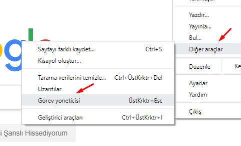Chrome Görev Yöneticisi Açma Nasıl Yapılır?