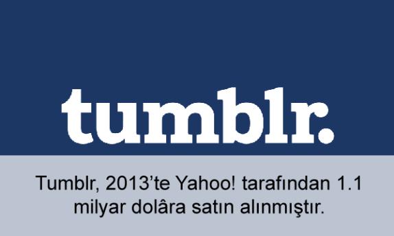 Hangi Blog Servisi? Tumblr