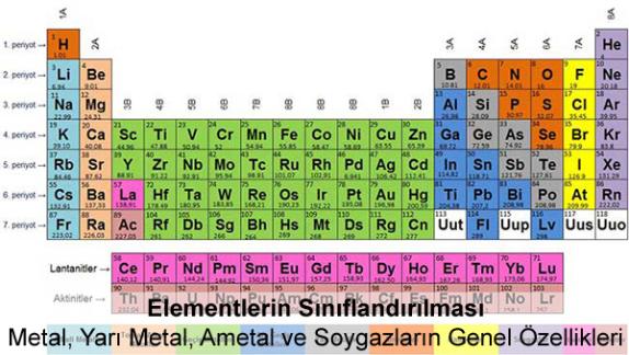 Metal, Yarı Metal, Ametal ve Soygazların Genel Özellikleri